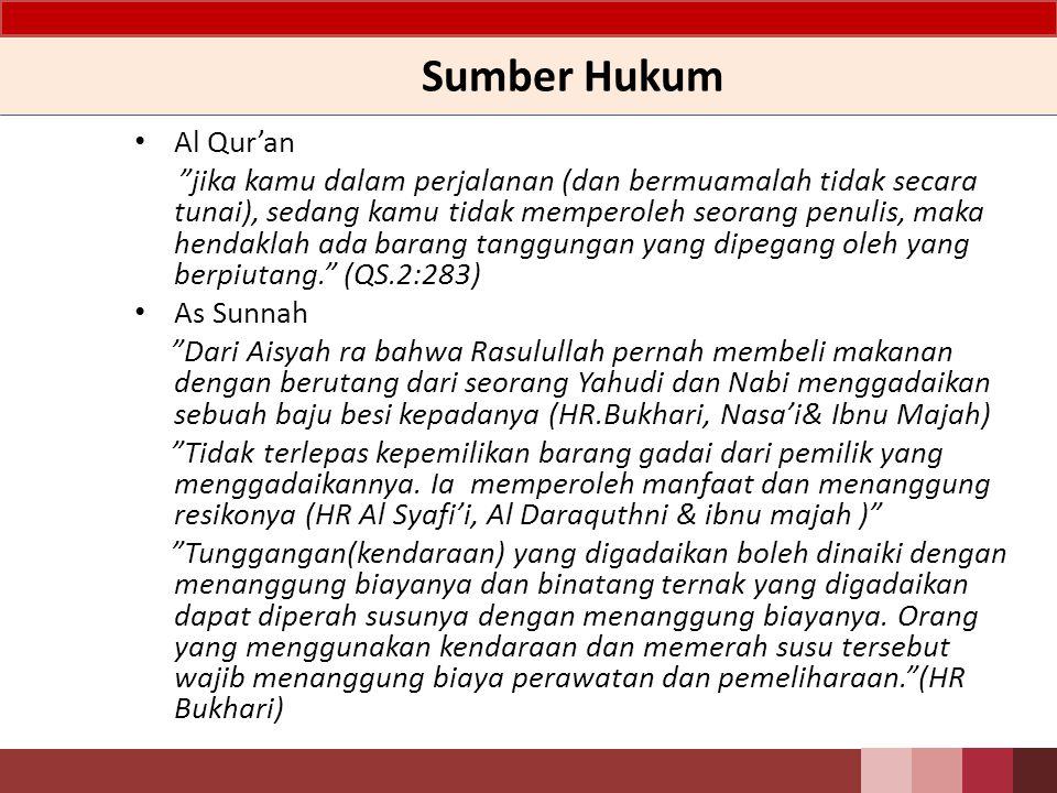 Sumber Hukum Al Qur'an.