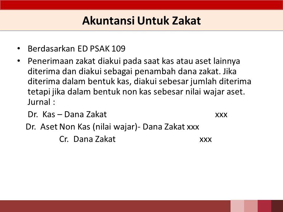 Akuntansi Untuk Zakat Berdasarkan ED PSAK 109