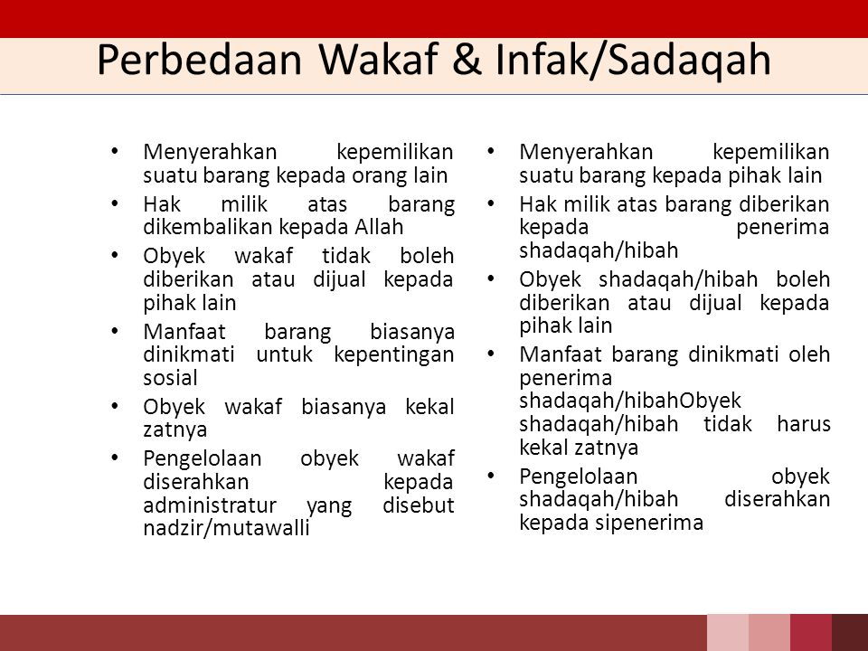 Perbedaan Wakaf & Infak/Sadaqah