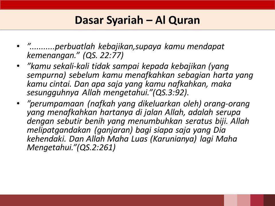 Dasar Syariah – Al Quran