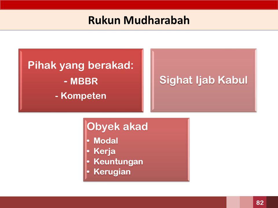 Rukun Mudharabah Pihak yang berakad: - MBBR - Kompeten Obyek akad