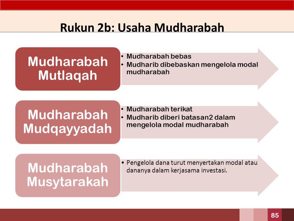 Rukun 2b: Usaha Mudharabah