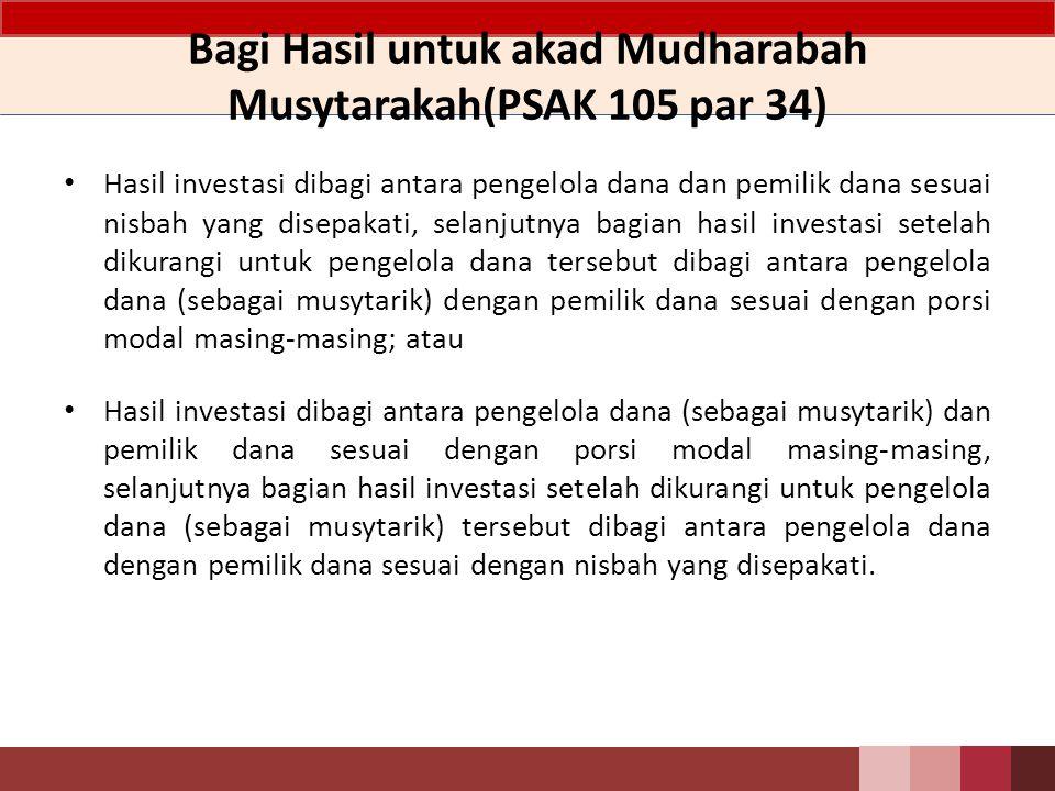 Bagi Hasil untuk akad Mudharabah Musytarakah(PSAK 105 par 34)