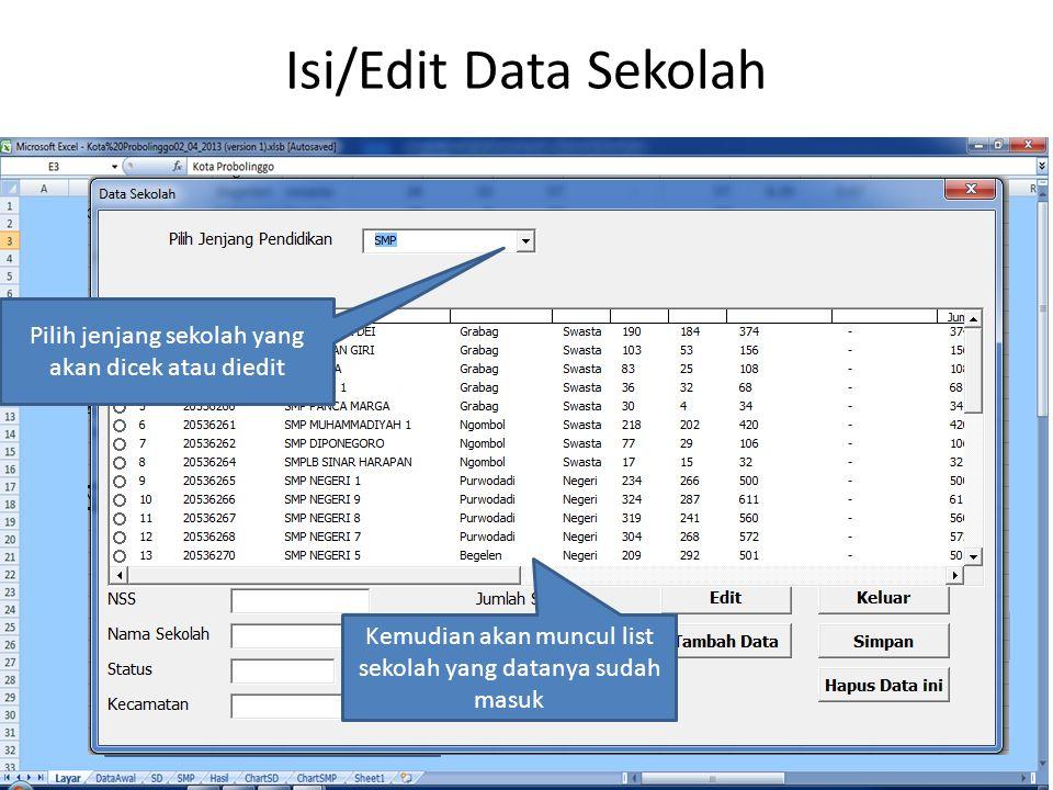 Isi/Edit Data Sekolah Pilih jenjang sekolah yang akan dicek atau diedit. Kemudian akan muncul list sekolah yang datanya sudah masuk.
