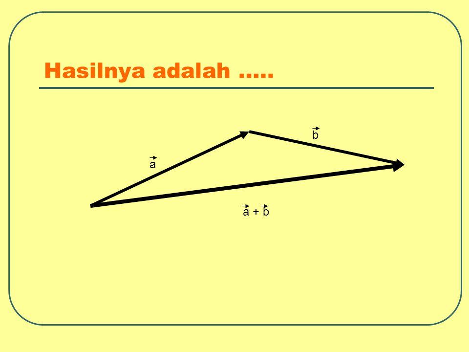 Hasilnya adalah ….. b a a + b