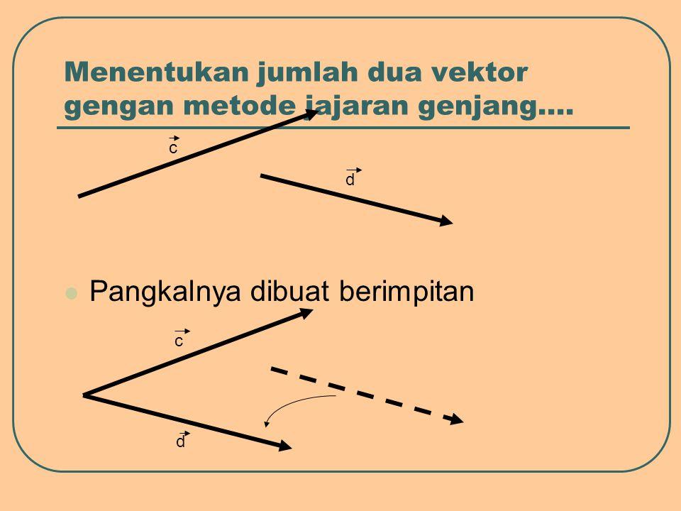 Menentukan jumlah dua vektor gengan metode jajaran genjang….