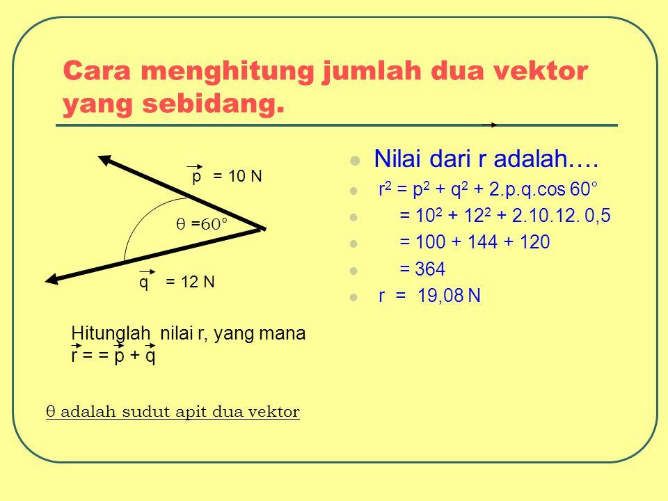Cara menghitung jumlah dua vektor yang sebidang.