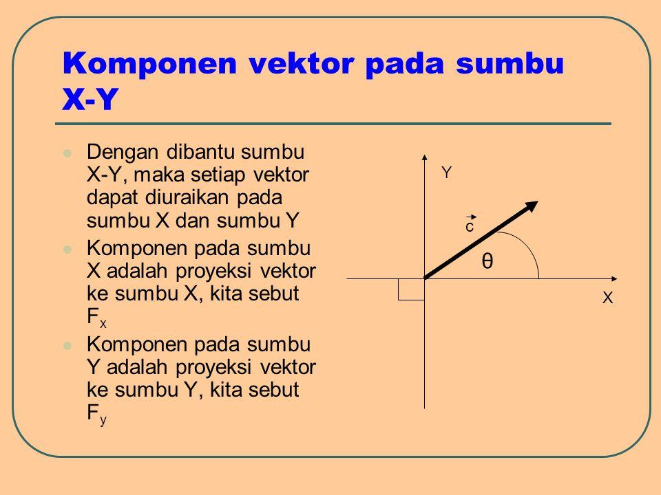 Komponen vektor pada sumbu X-Y