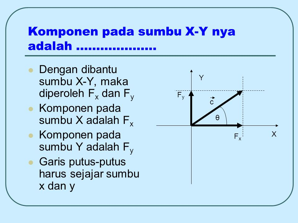 Komponen pada sumbu X-Y nya adalah ………………..