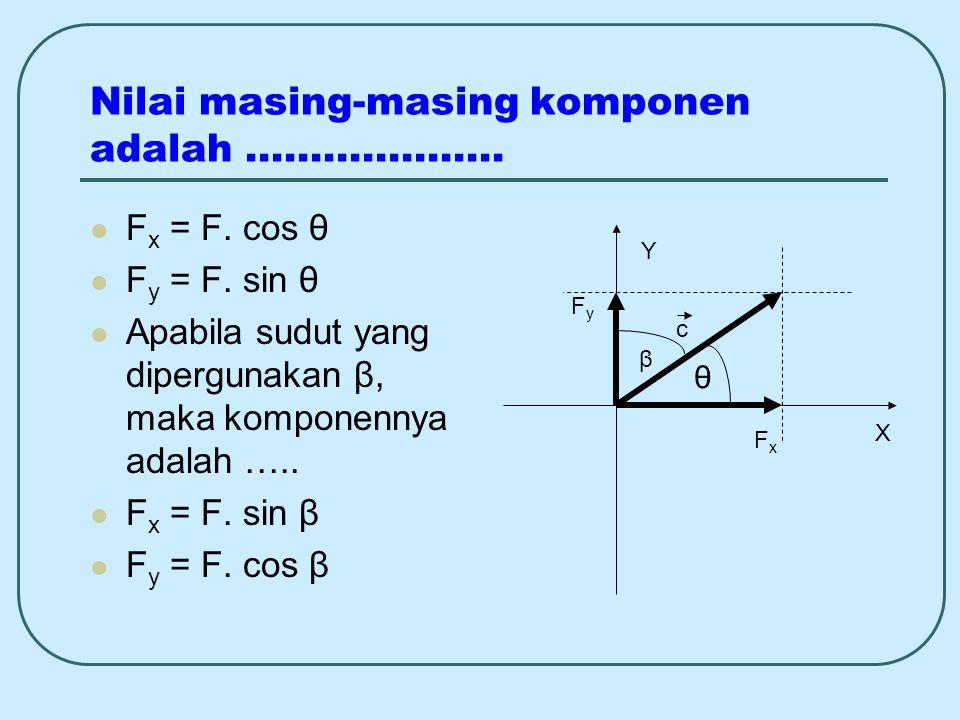 Nilai masing-masing komponen adalah ………………..