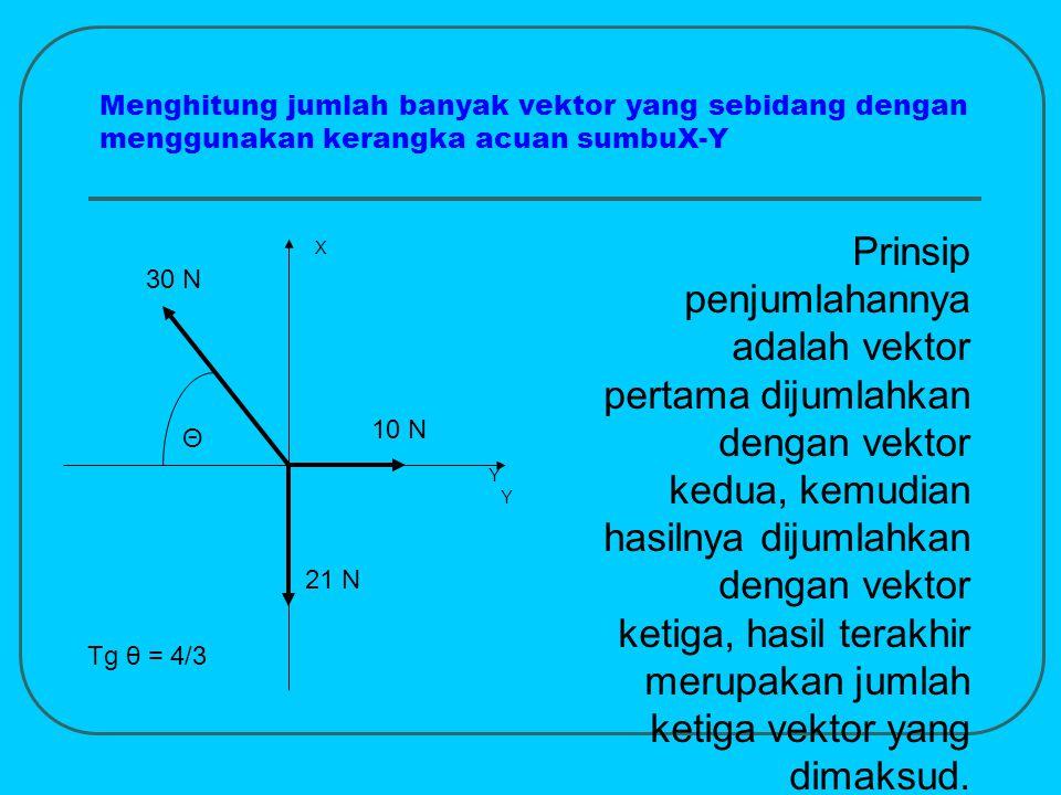 Menghitung jumlah banyak vektor yang sebidang dengan menggunakan kerangka acuan sumbuX-Y