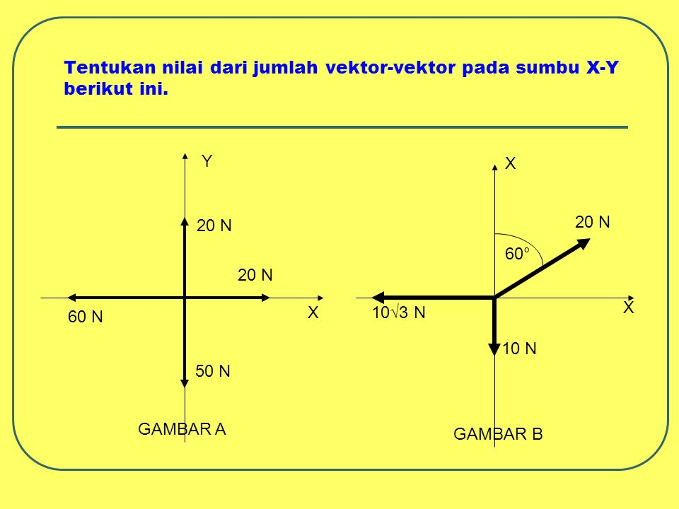 Tentukan nilai dari jumlah vektor-vektor pada sumbu X-Y berikut ini.