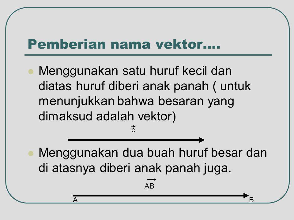 Pemberian nama vektor….