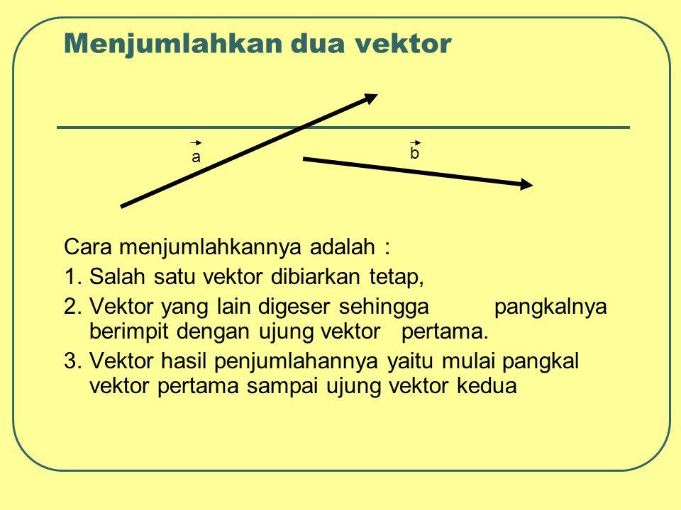 Menjumlahkan dua vektor