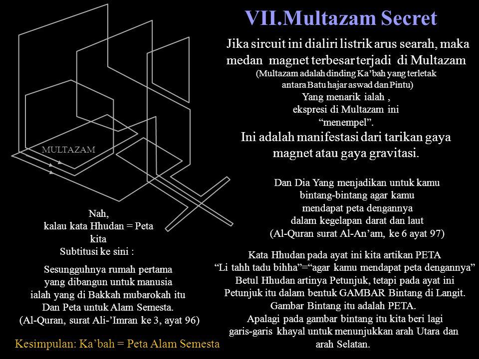 VII.Multazam Secret Jika sircuit ini dialiri listrik arus searah, maka medan magnet terbesar terjadi di Multazam.