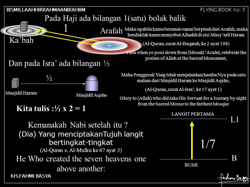 1/7 1 Pada Haji ada bilangan 1(satu) bolak balik Arafah Ka'bah