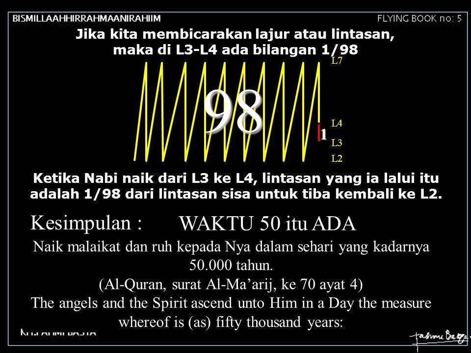 98 Kesimpulan : WAKTU 50 itu ADA 1