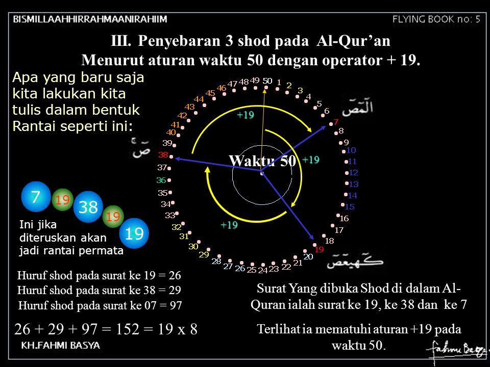 III. Penyebaran 3 shod pada Al-Qur'an