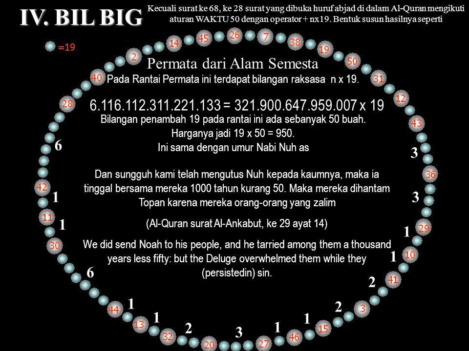 IV. BIL BIG Permata dari Alam Semesta
