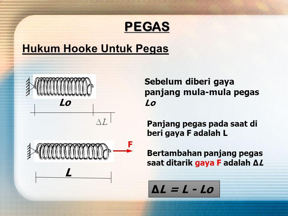 PEGAS Hukum Hooke Untuk Pegas L ∆L = L - Lo Lo