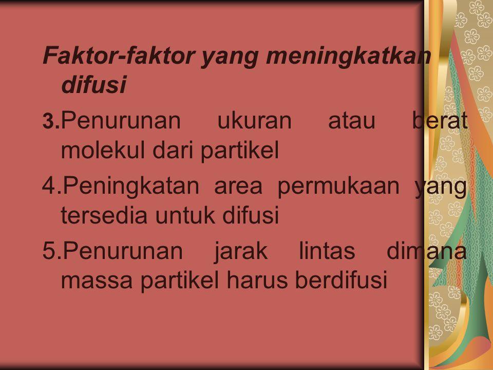 Faktor-faktor yang meningkatkan difusi