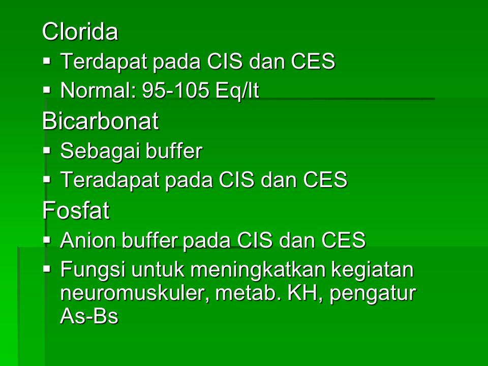 Clorida Bicarbonat Fosfat Terdapat pada CIS dan CES