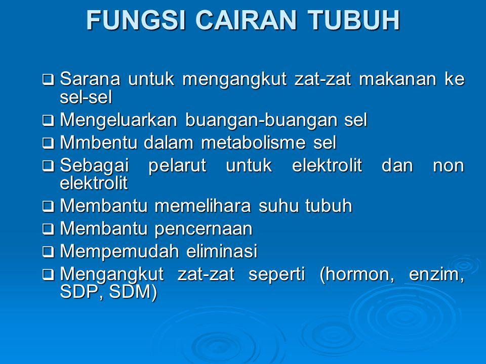 FUNGSI CAIRAN TUBUH Sarana untuk mengangkut zat-zat makanan ke sel-sel