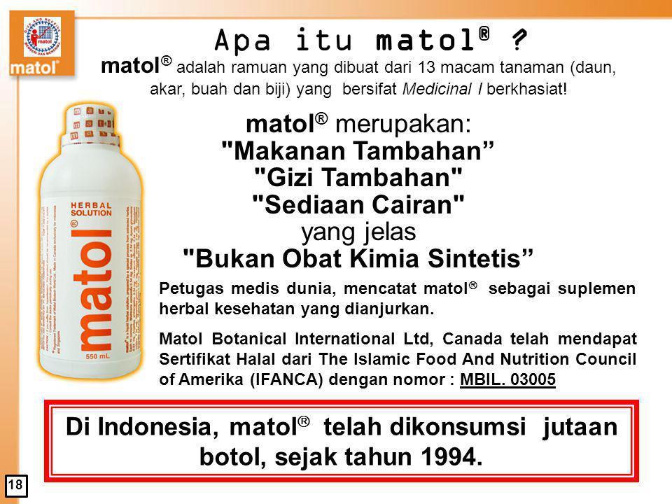 Bukan Obat Kimia Sintetis