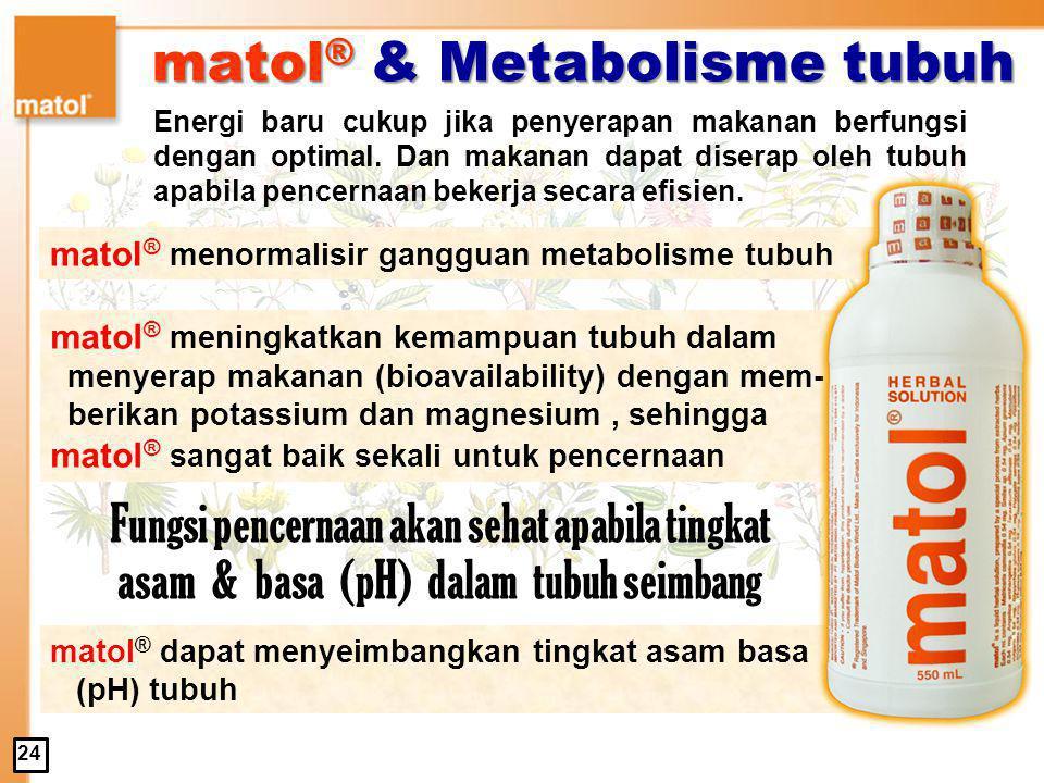 matol® & Metabolisme tubuh