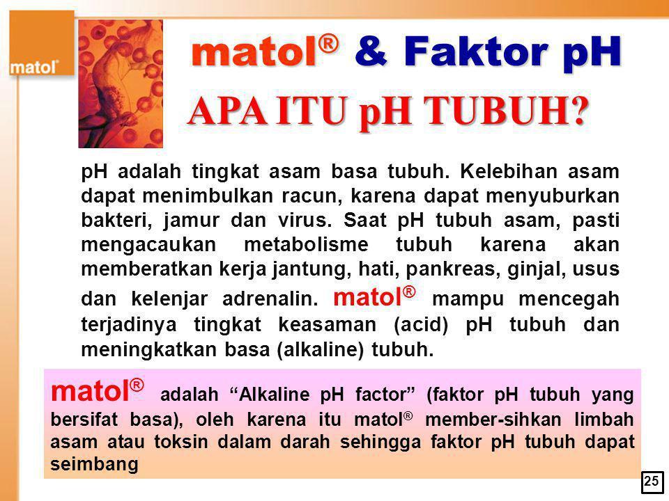 matol® & Faktor pH APA ITU pH TUBUH