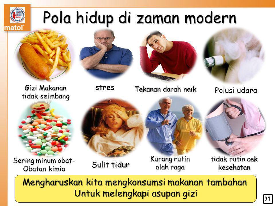 Pola hidup di zaman modern