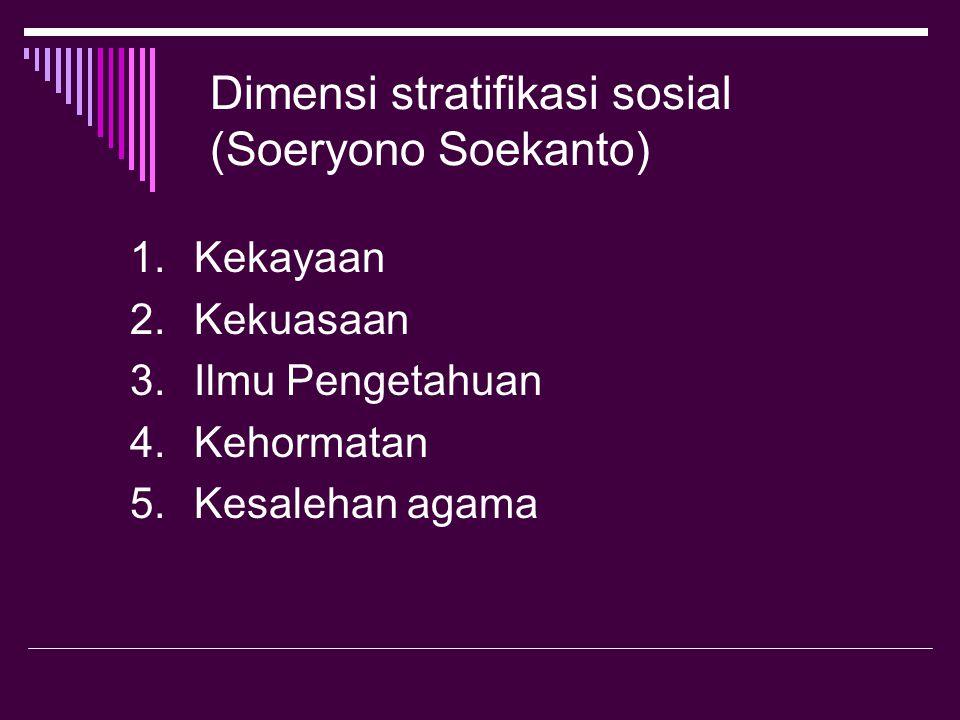 Dimensi stratifikasi sosial (Soeryono Soekanto)