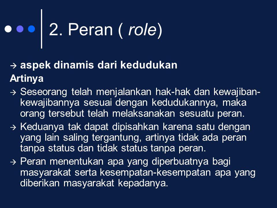 2. Peran ( role) aspek dinamis dari kedudukan Artinya
