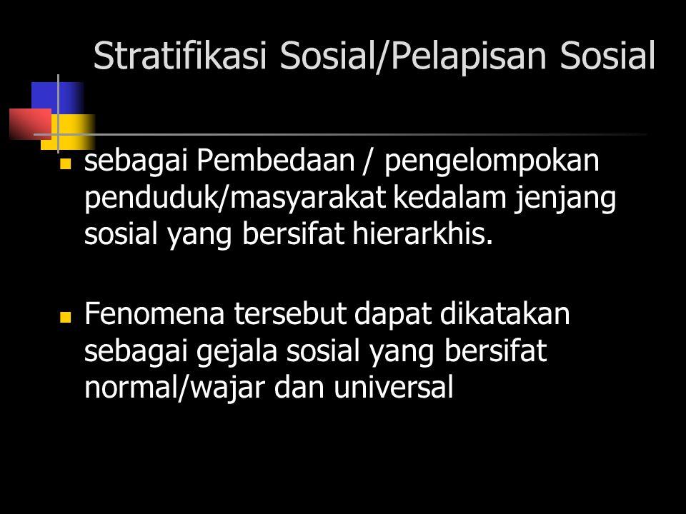 Stratifikasi Sosial/Pelapisan Sosial