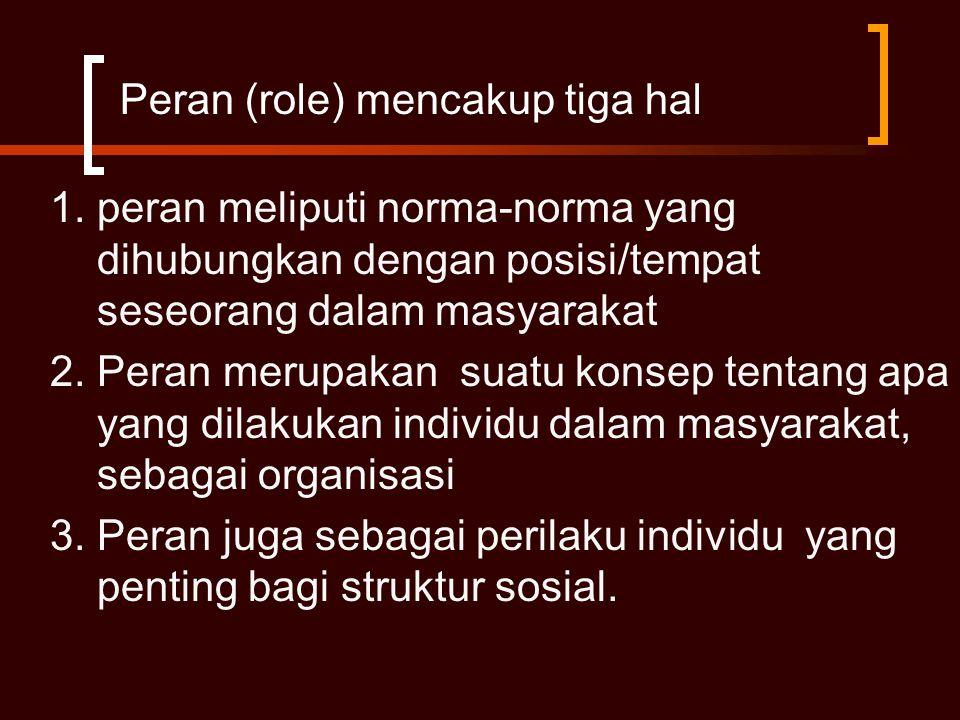 Peran (role) mencakup tiga hal