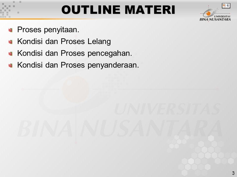OUTLINE MATERI Proses penyitaan. Kondisi dan Proses Lelang