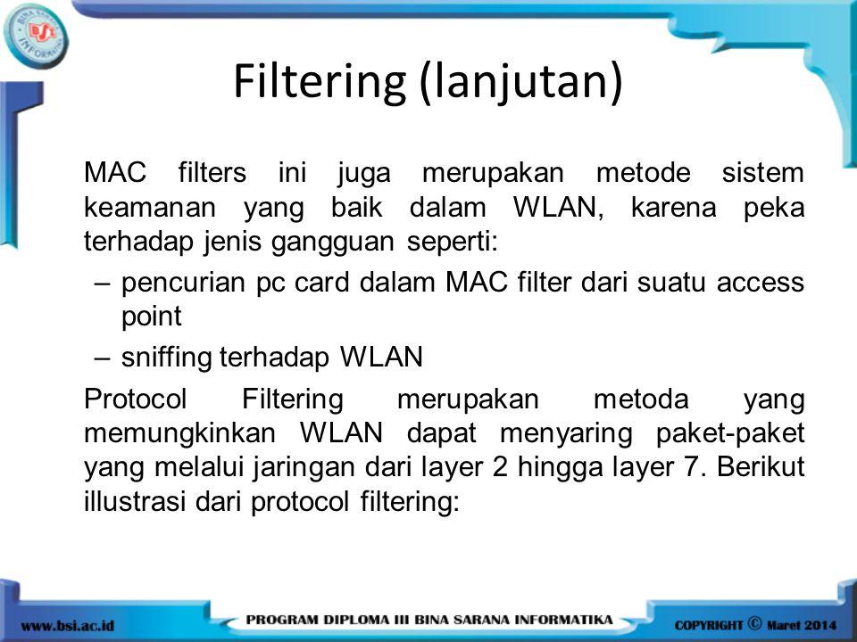 Filtering (lanjutan) MAC filters ini juga merupakan metode sistem keamanan yang baik dalam WLAN, karena peka terhadap jenis gangguan seperti: