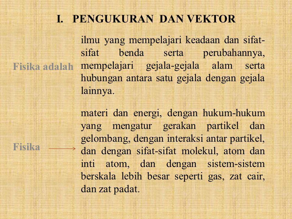 I. PENGUKURAN DAN VEKTOR