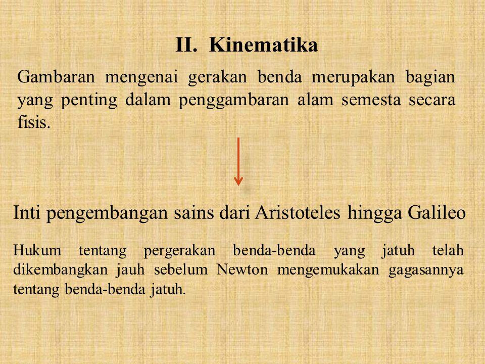 II. Kinematika Inti pengembangan sains dari Aristoteles hingga Galileo