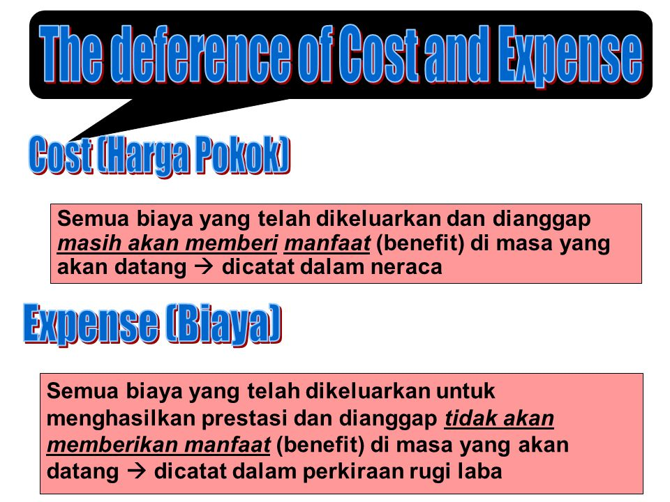 The deference of Cost and Expense