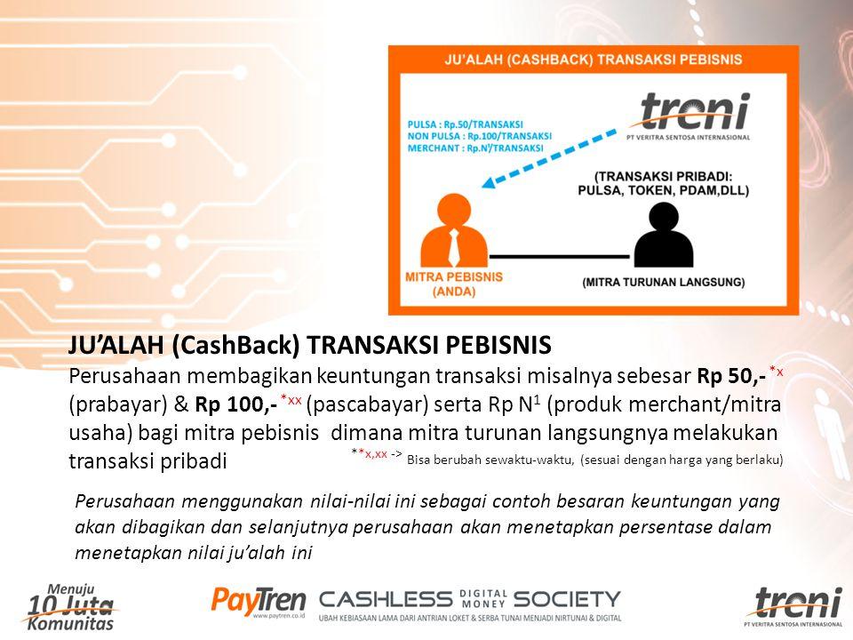 JU'ALAH (CashBack) TRANSAKSI PEBISNIS