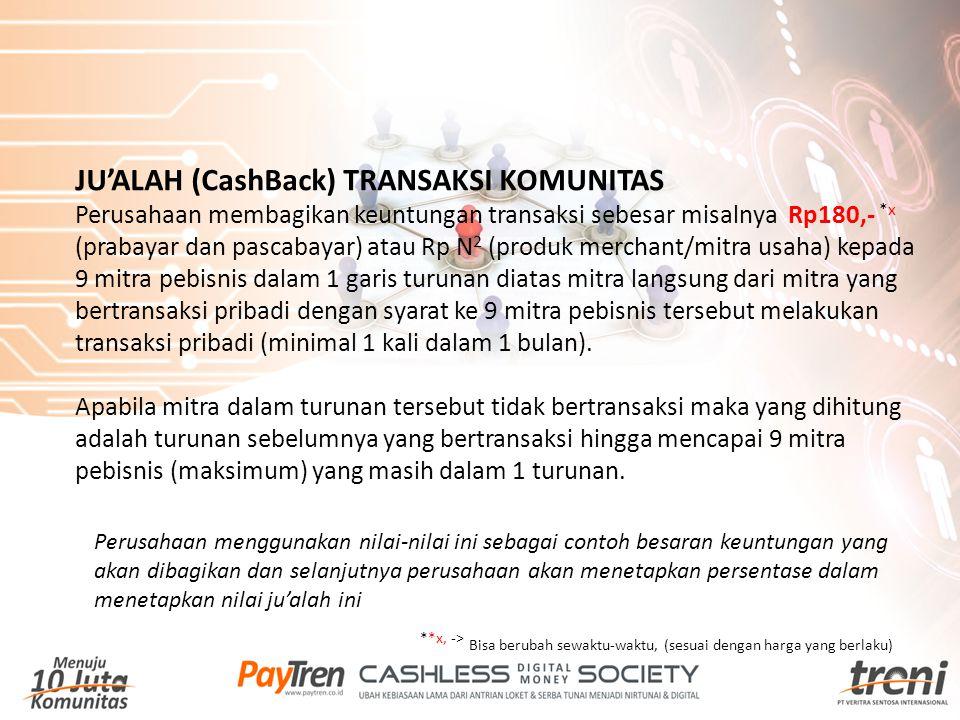JU'ALAH (CashBack) TRANSAKSI KOMUNITAS
