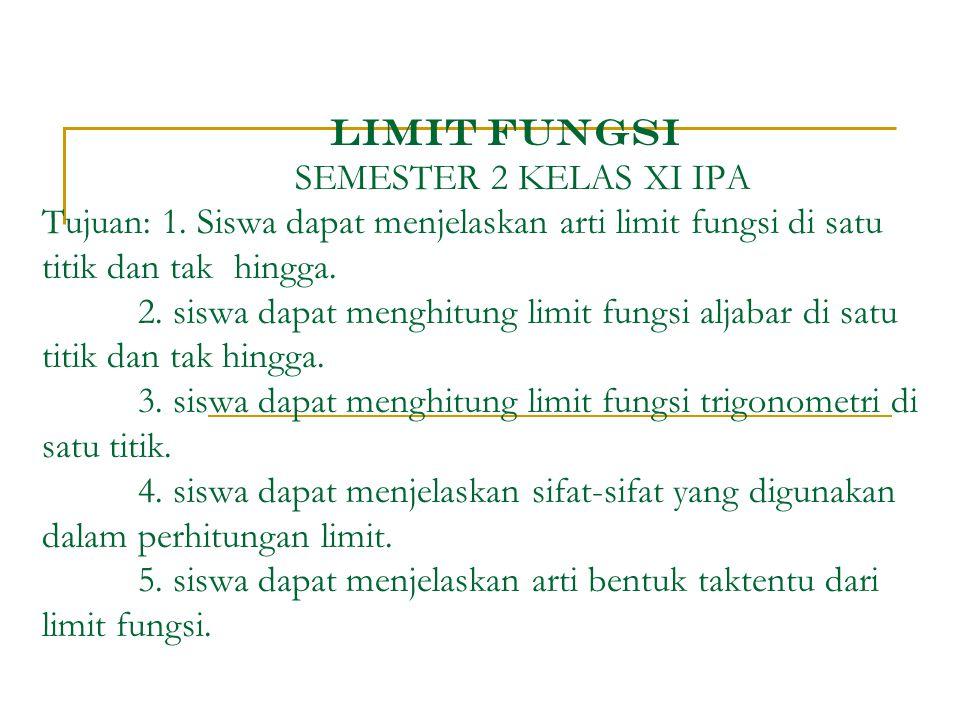LIMIT FUNGSI. SEMESTER 2 KELAS XI IPA Tujuan: 1