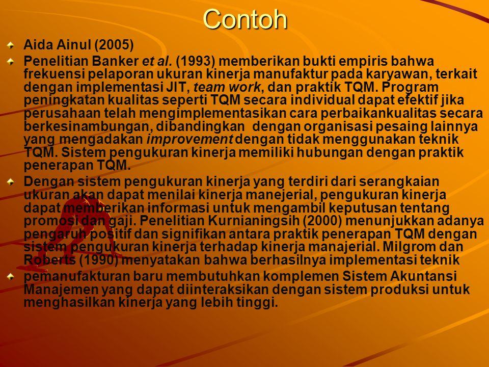 Contoh Aida Ainul (2005)