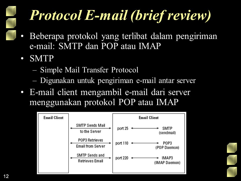 Protocol E-mail (brief review)