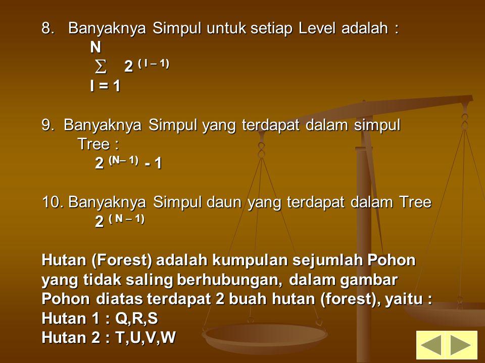 8. Banyaknya Simpul untuk setiap Level adalah :. N  2 ( I – 1). I = 1