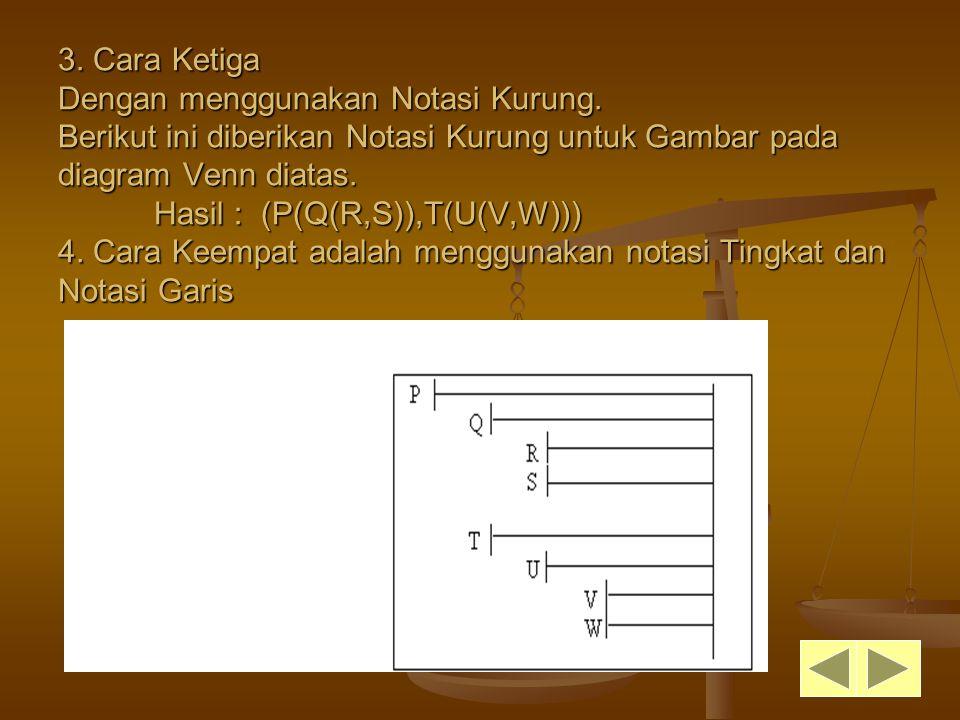 3. Cara Ketiga Dengan menggunakan Notasi Kurung