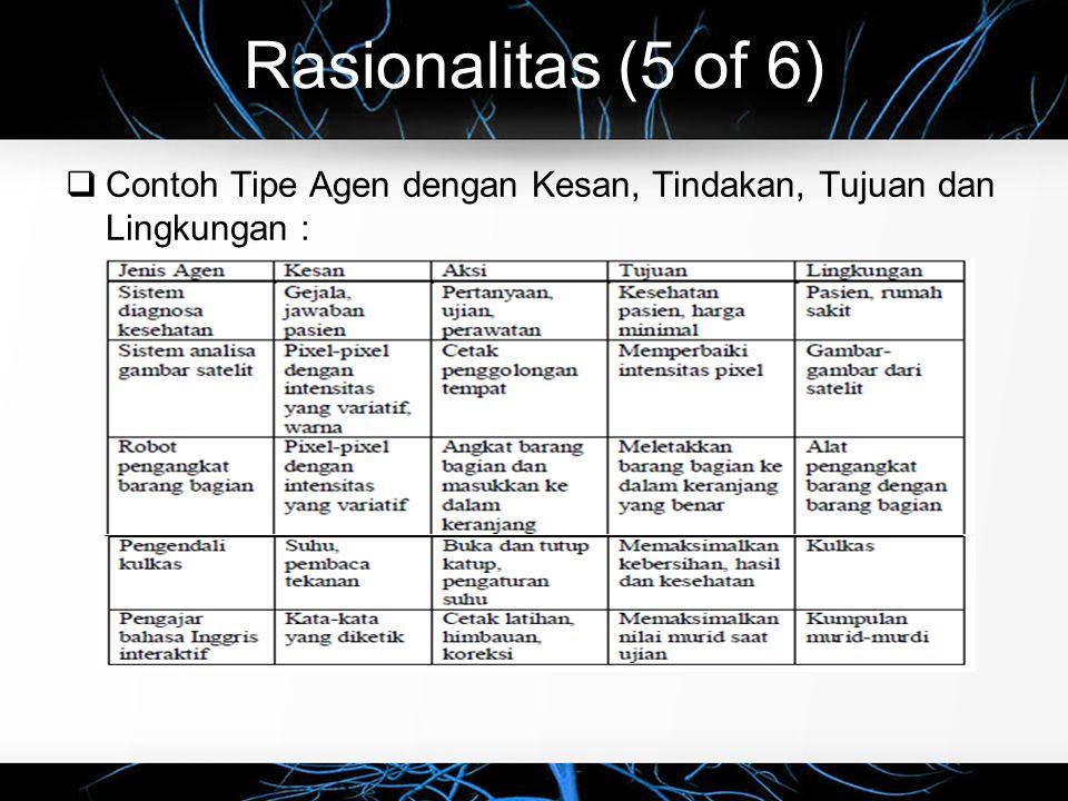 Rasionalitas (5 of 6) Contoh Tipe Agen dengan Kesan, Tindakan, Tujuan dan Lingkungan :