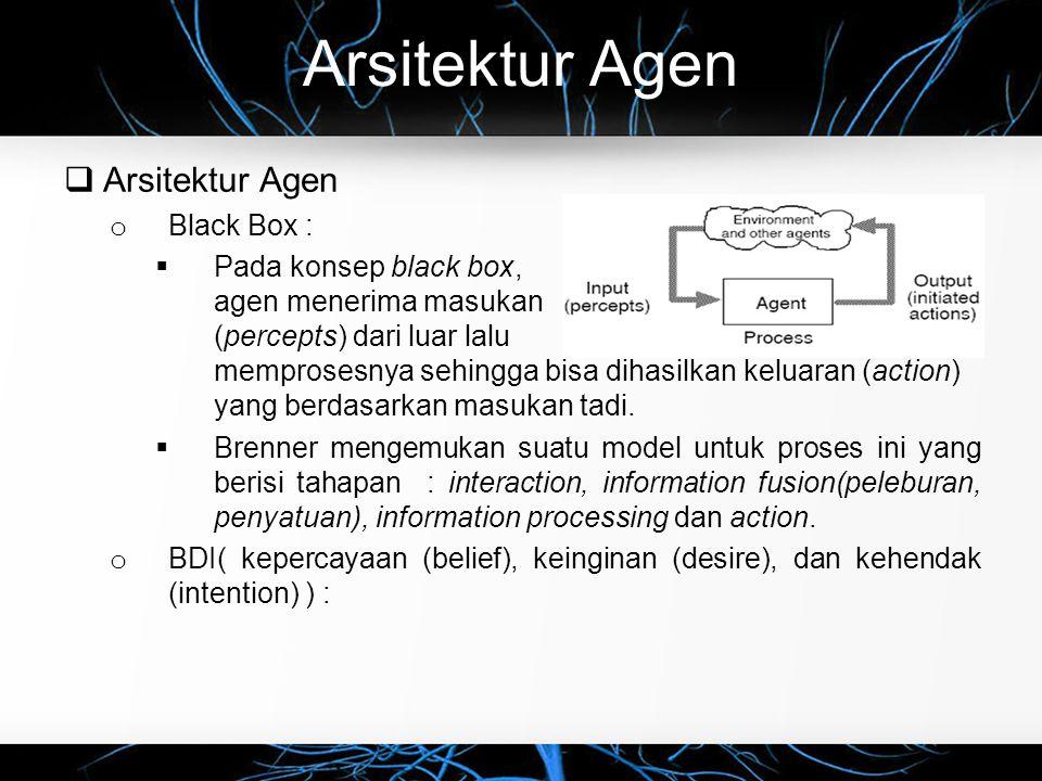 Arsitektur Agen Arsitektur Agen Black Box :
