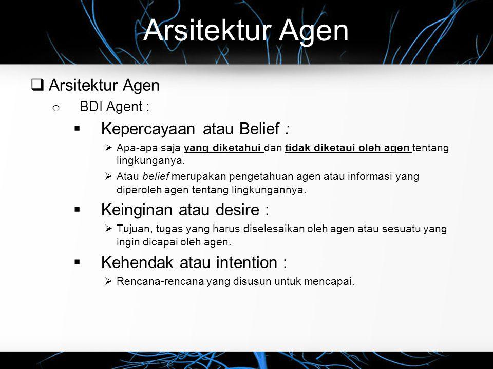 Arsitektur Agen Arsitektur Agen Kepercayaan atau Belief :